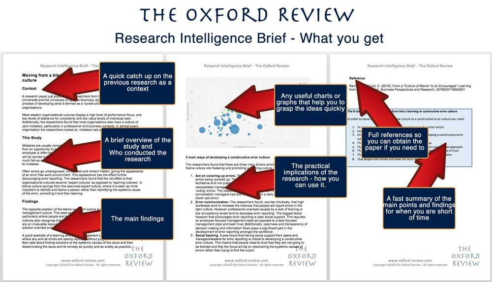Research Intelligence Brief overview