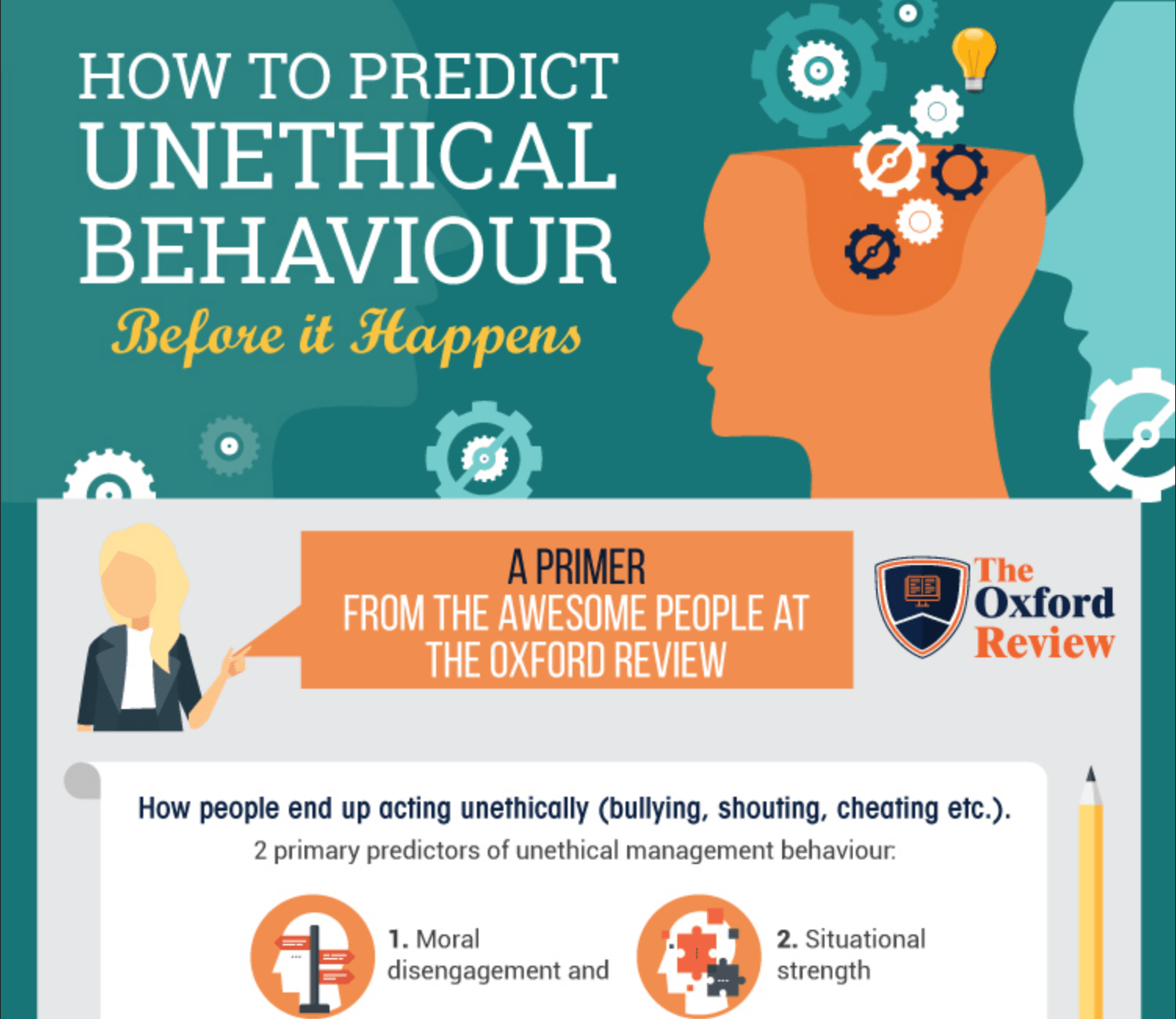 How to predict unethical behaviour infographic
