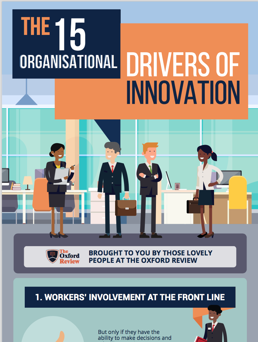 Drivers of innovation infographic