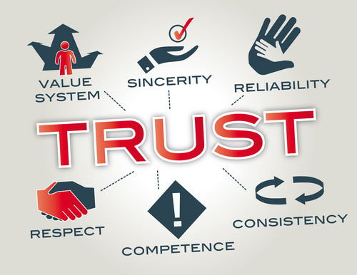 The elements of trust